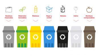 clasificar-materiales-reciclaje